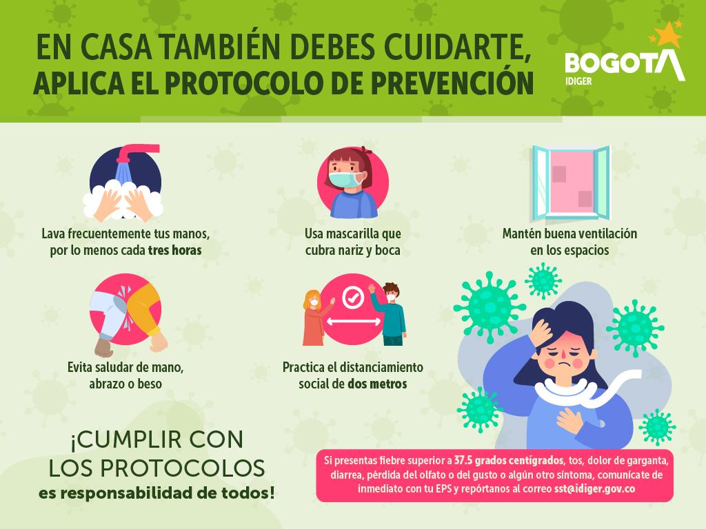 Protocolos en casa