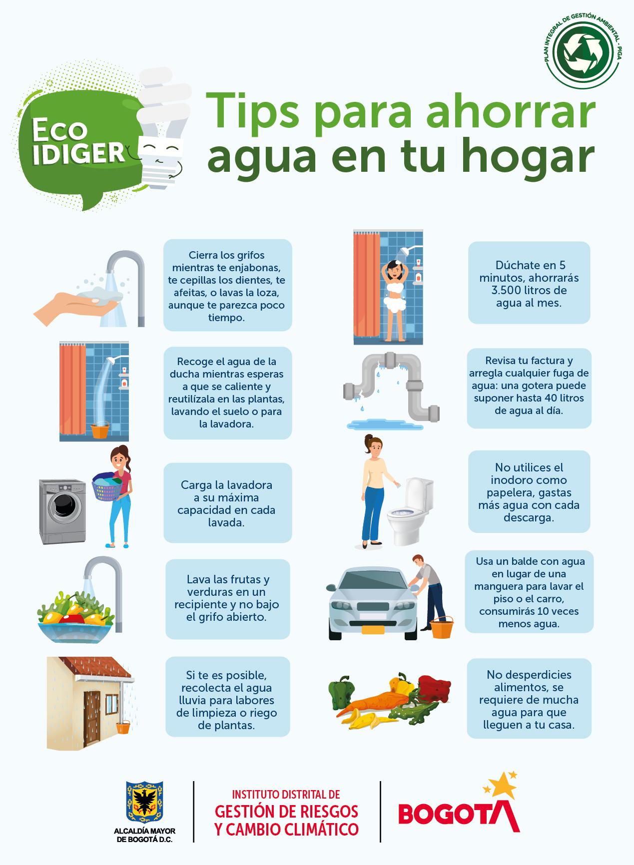Ahorro del agua en casa