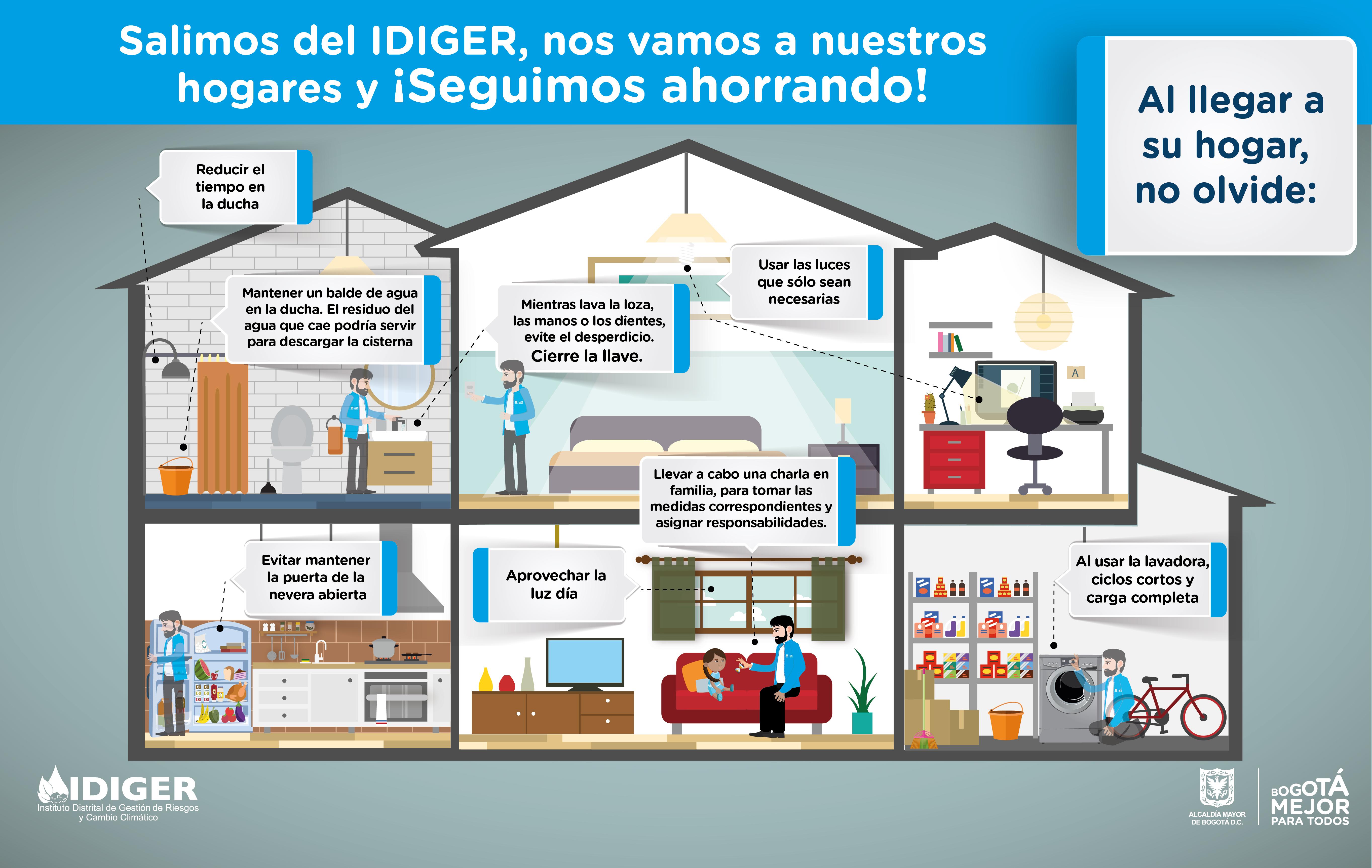 Campa As Idiger ~ Medidas Para Ahorrar Energia En Casa